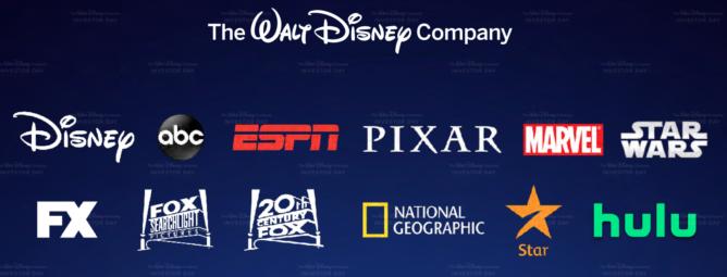 ウォルト・ディズニーのメディアコンテンツ