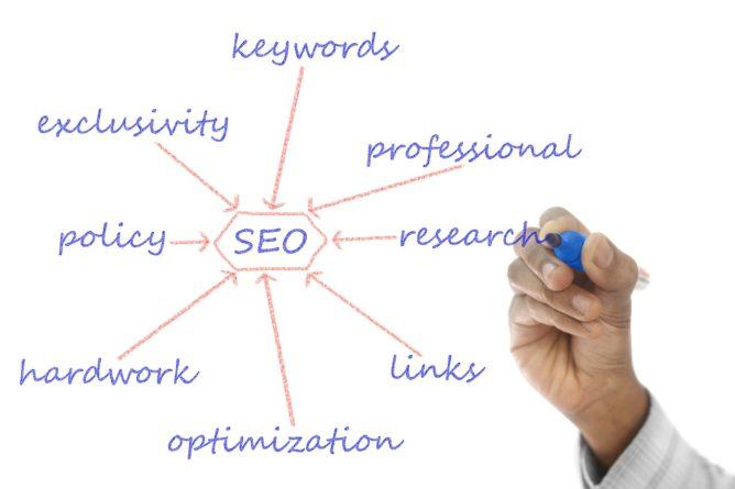 検索エンジンとSEOの関係