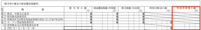 特定口座の年間取引報告書に記載された外国所得税の額