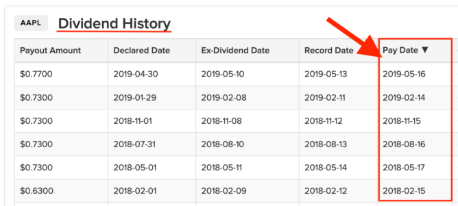 Dividend History