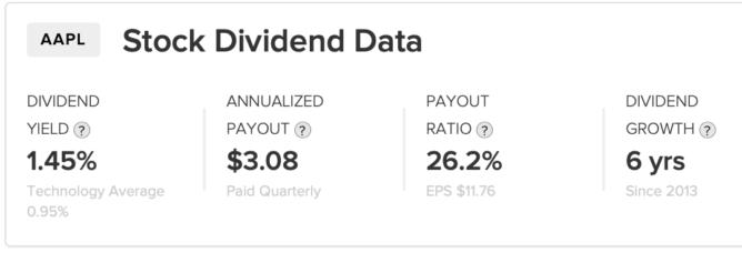 Dividend.comを活用しよう