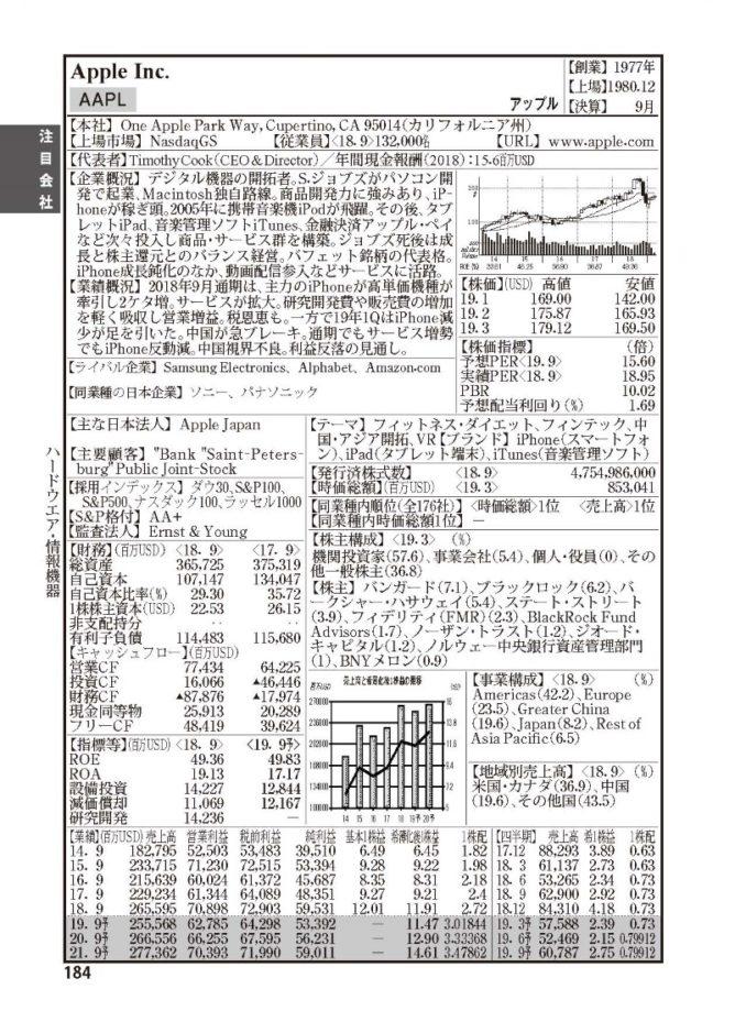 番外編:米国会社四季報