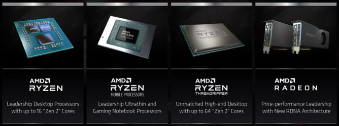 AMDの製品群