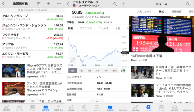 Investing.comアプリ