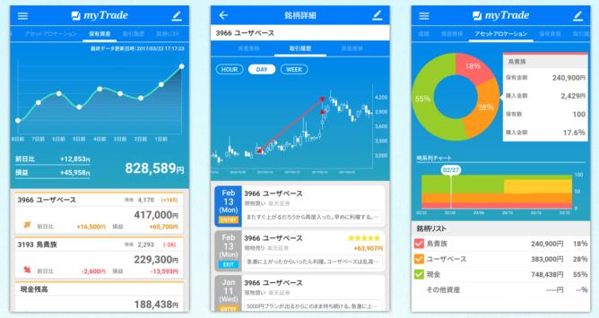 マイトレードは無料の投資管理アプリ