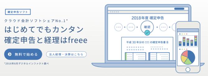 会計ソフト freeeで自動申請