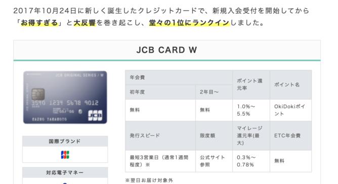 クレジットカードランキング