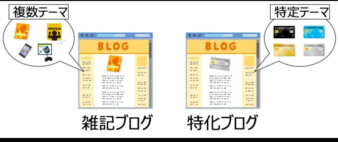 雑記ブログと特化ブログの違い