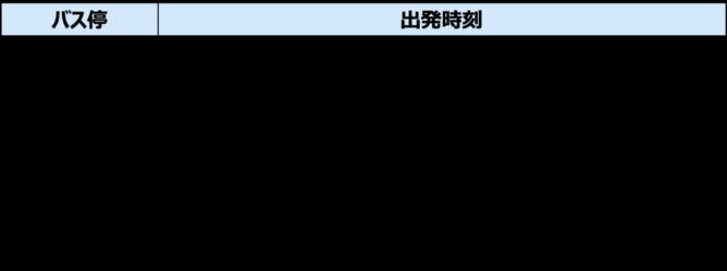 ケアンズ→キュランダのバス時刻表