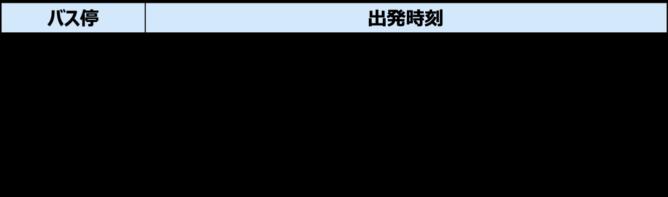 キュランダ→ケアンズのバス時刻表