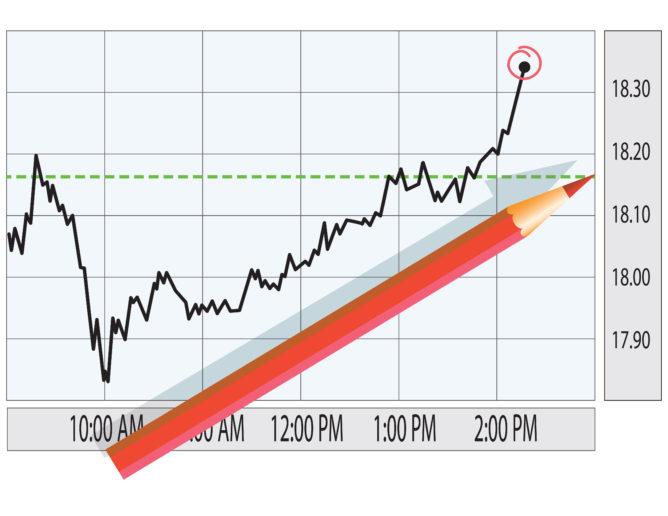 プロクター & ギャンブル 株価