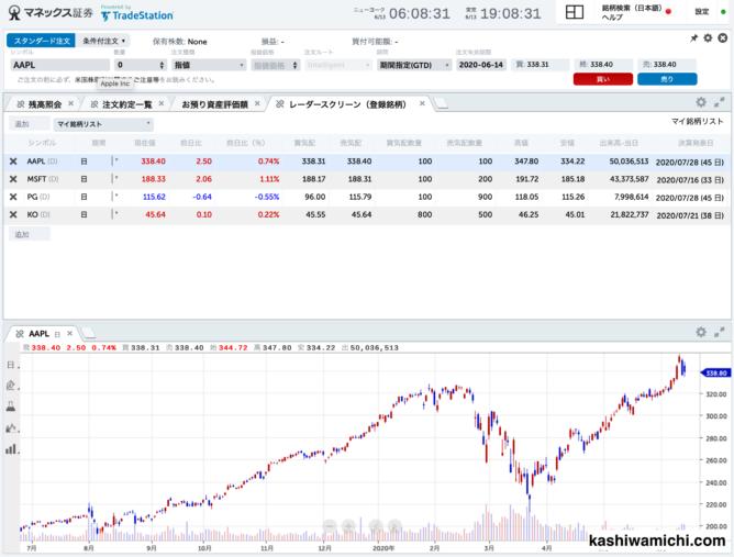 マネックス証券のPC版取引ツール トレードステーション